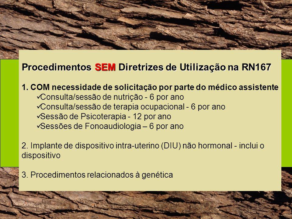 Procedimentos SEM Diretrizes de Utilização na RN167