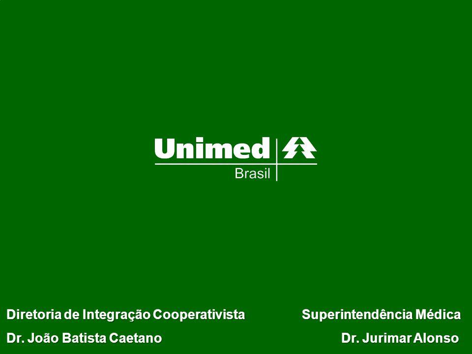 Diretoria de Integração Cooperativista Superintendência Médica