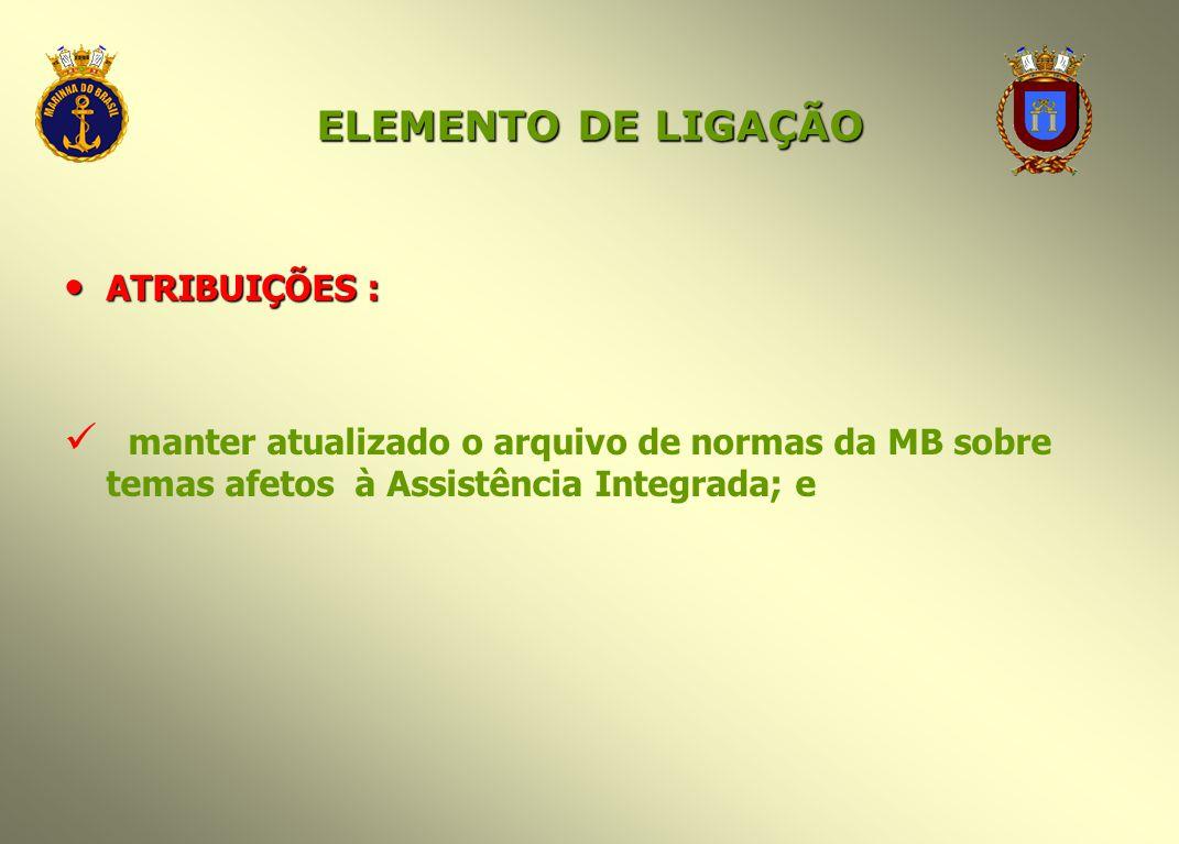 ELEMENTO DE LIGAÇÃO ATRIBUIÇÕES :