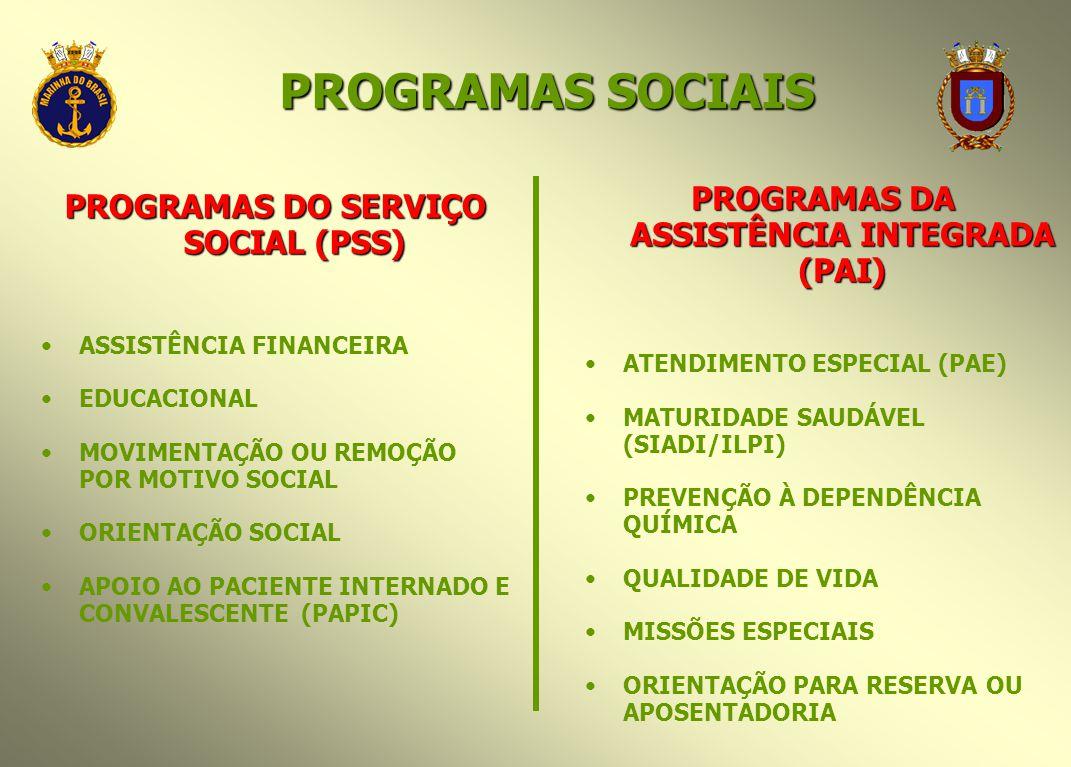 PROGRAMAS SOCIAIS PROGRAMAS DA ASSISTÊNCIA INTEGRADA (PAI)