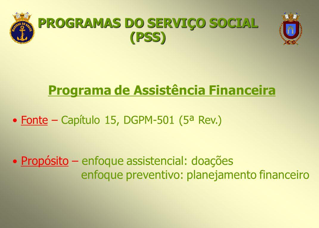 PROGRAMAS DO SERVIÇO SOCIAL (PSS) Programa de Assistência Financeira
