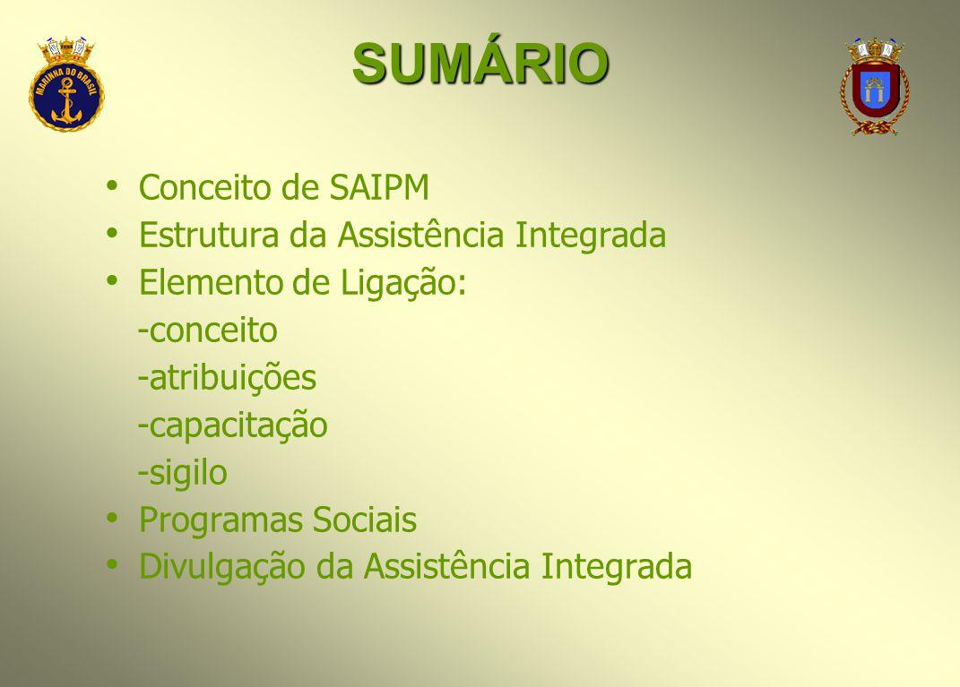 SUMÁRIO Conceito de SAIPM Estrutura da Assistência Integrada