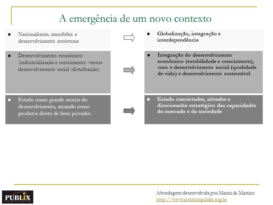 A emergência de um novo contexto