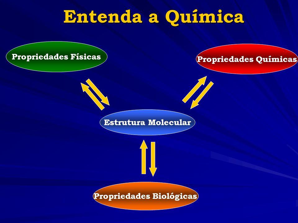 Propriedades Químicas Propriedades Biológicas