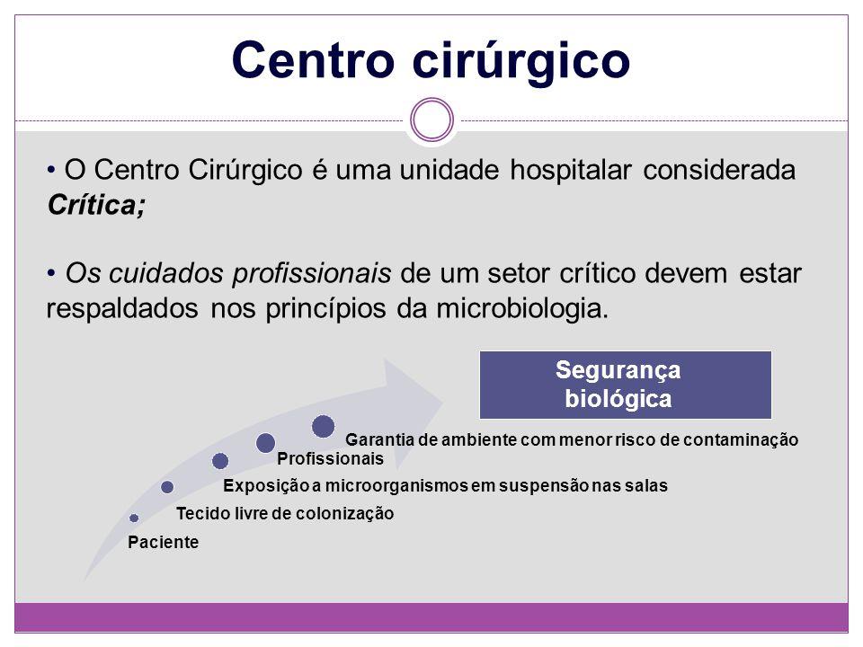 Centro cirúrgico O Centro Cirúrgico é uma unidade hospitalar considerada Crítica;