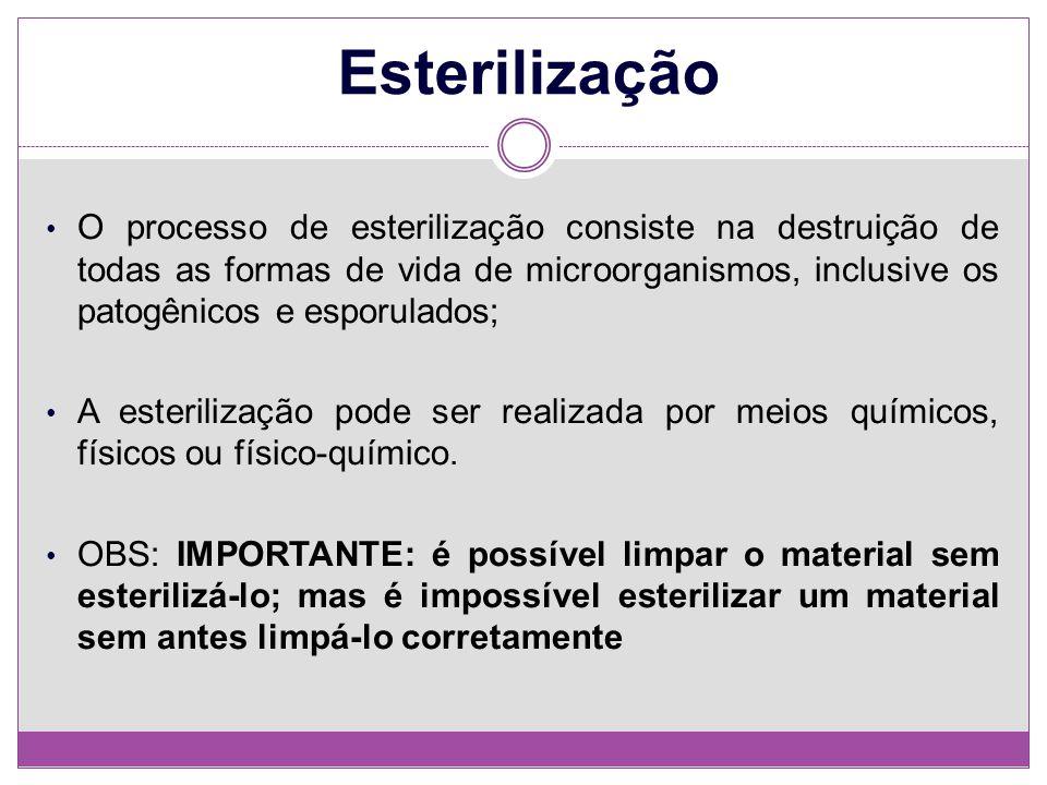 Esterilização