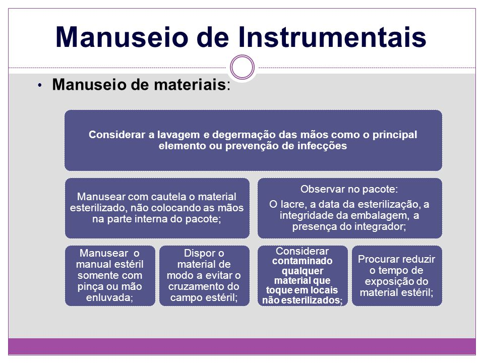 Manuseio de Instrumentais