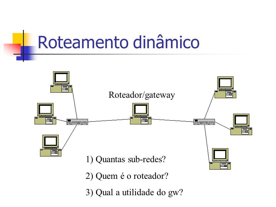 Roteamento dinâmico Roteador/gateway 1) Quantas sub-redes