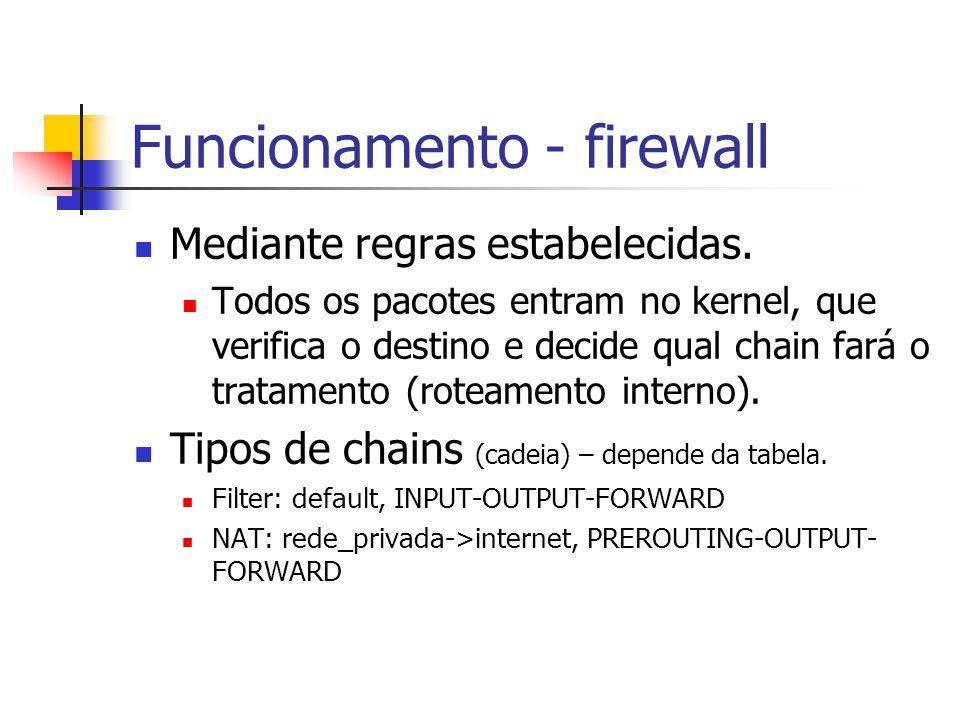 Funcionamento - firewall