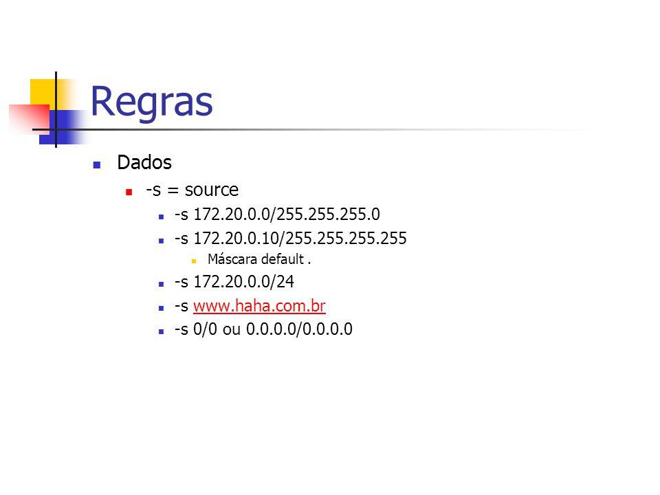 Regras Dados -s = source -s 172.20.0.0/255.255.255.0