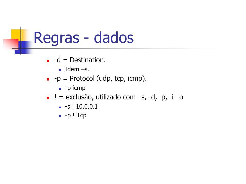 Regras - dados -d = Destination. -p = Protocol (udp, tcp, icmp).