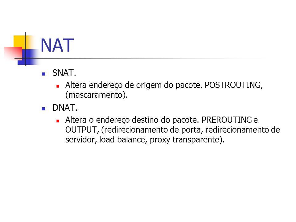 NAT SNAT. Altera endereço de origem do pacote. POSTROUTING, (mascaramento). DNAT.