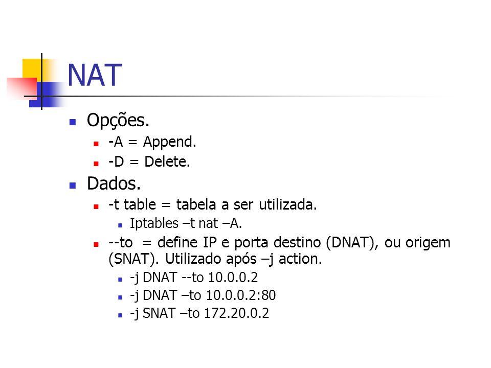 NAT Opções. Dados. -A = Append. -D = Delete.