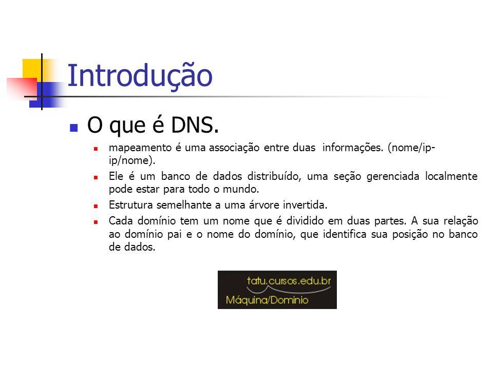 Introdução O que é DNS. mapeamento é uma associação entre duas informações. (nome/ip-ip/nome).