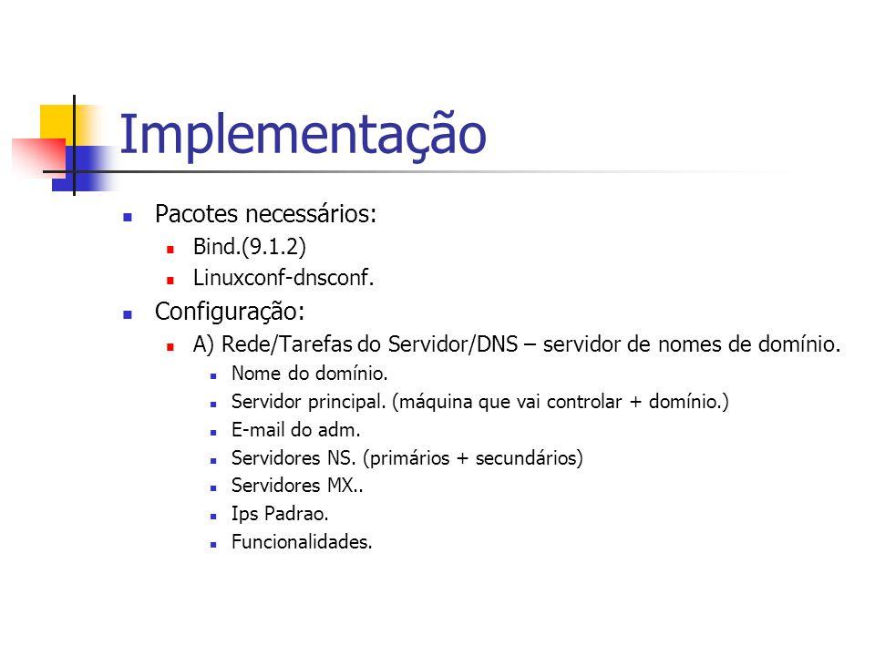 Implementação Pacotes necessários: Configuração: Bind.(9.1.2)
