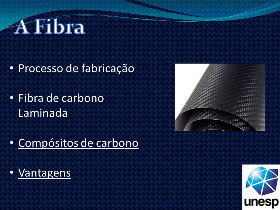 A Fibra Processo de fabricação Fibra de carbono Laminada