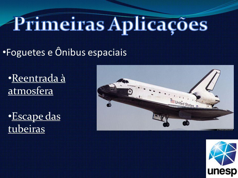 Primeiras Aplicações Foguetes e Ônibus espaciais Reentrada à atmosfera