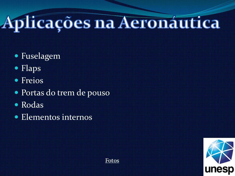 Aplicações na Aeronáutica