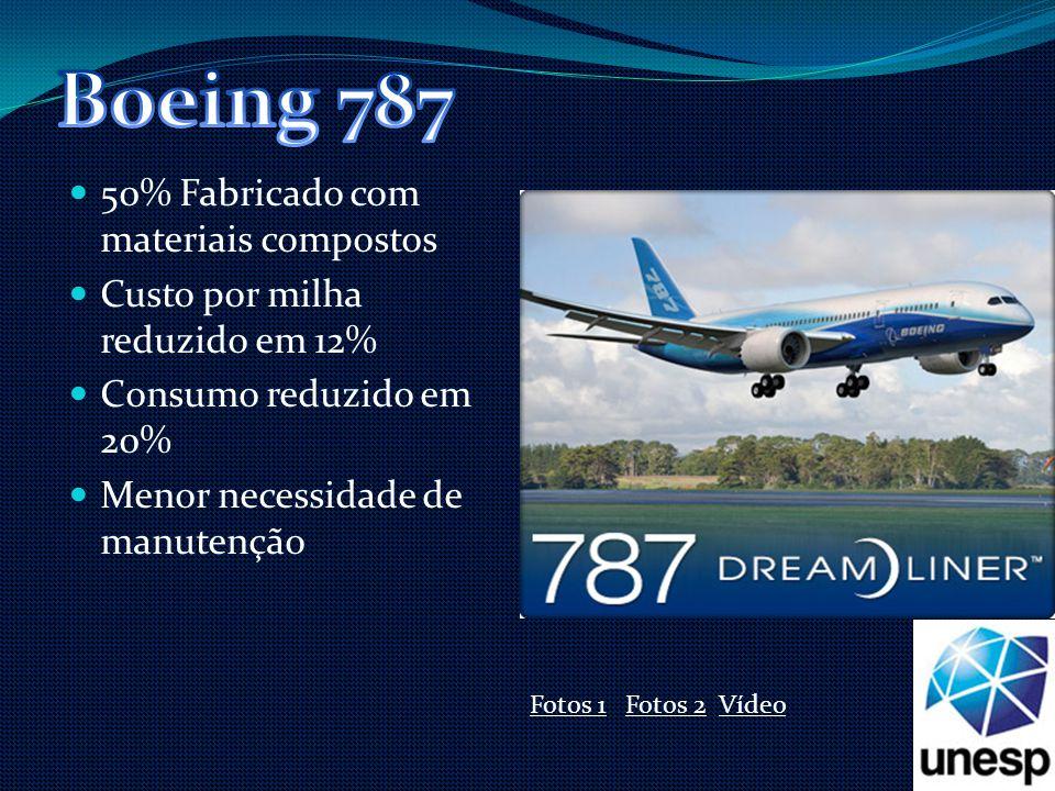 Boeing 787 50% Fabricado com materiais compostos