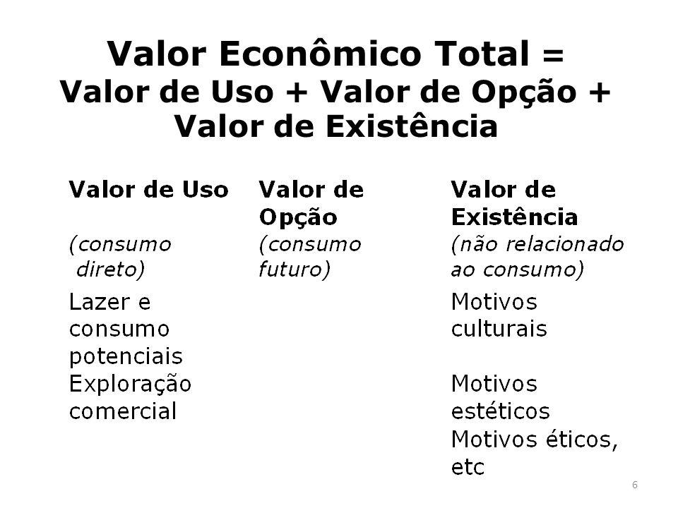 Valor Econômico Total = Valor de Uso + Valor de Opção + Valor de Existência