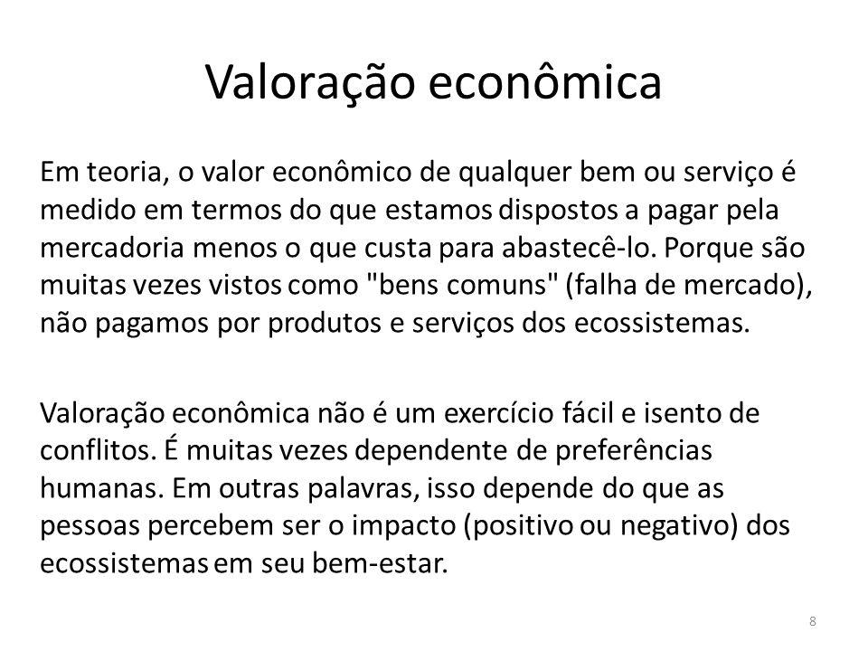 Valoração econômica