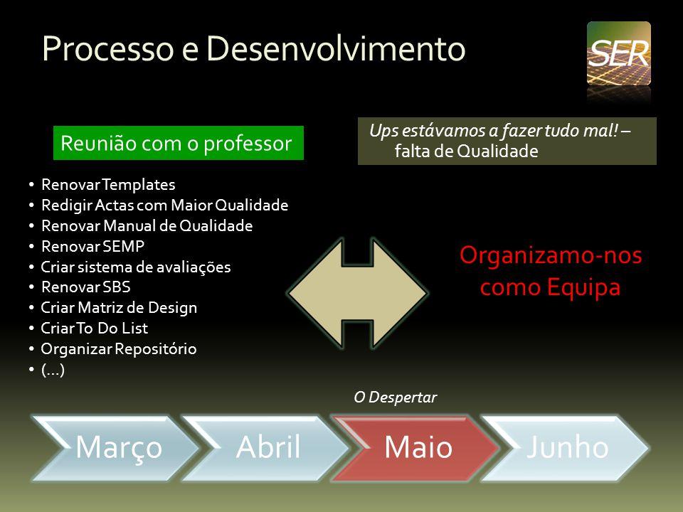 Processo e Desenvolvimento