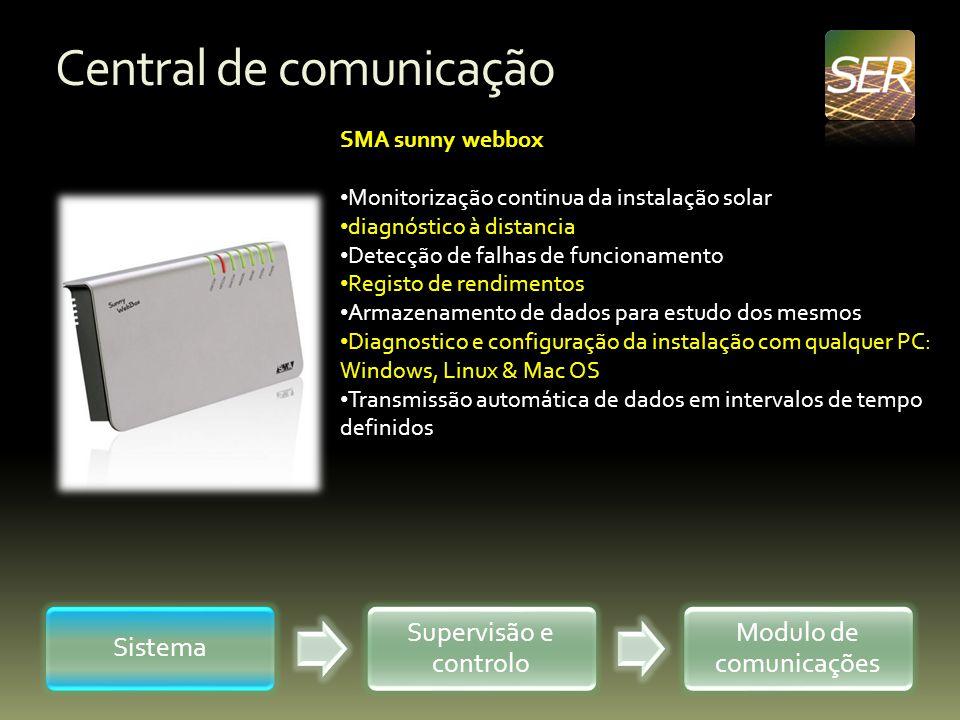 Central de comunicação