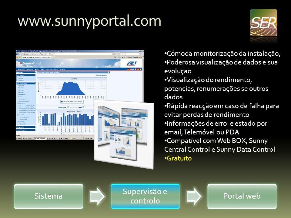 www.sunnyportal.com Cómoda monitorização da instalação,