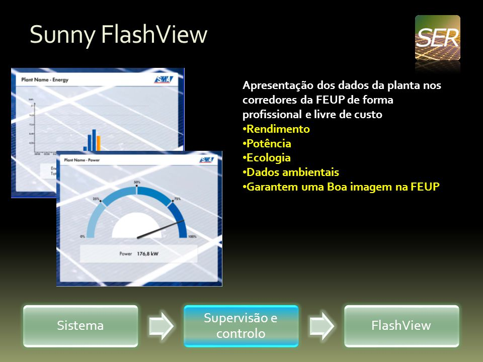 Sunny FlashView Apresentação dos dados da planta nos corredores da FEUP de forma profissional e livre de custo.