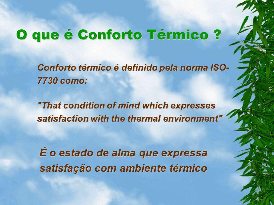 O que é Conforto Térmico