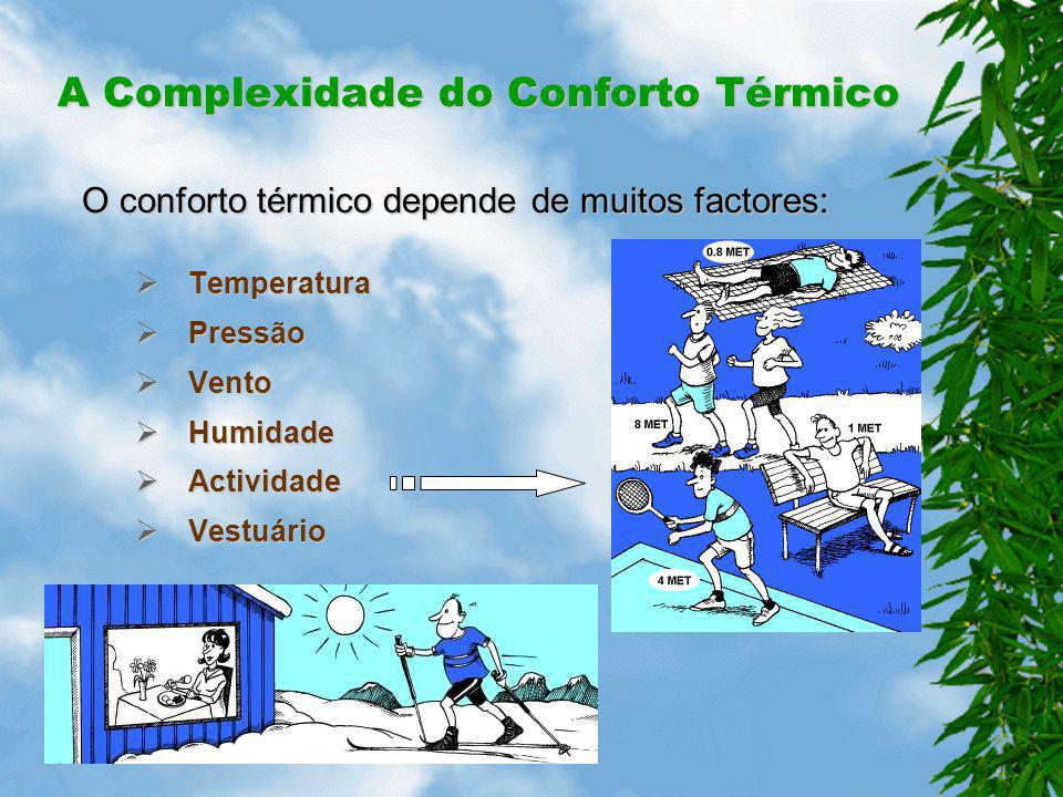 A Complexidade do Conforto Térmico