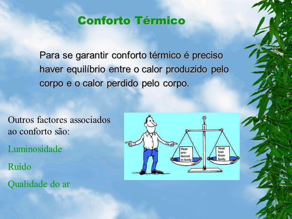 Conforto Térmico Para se garantir conforto térmico é preciso haver equilíbrio entre o calor produzido pelo corpo e o calor perdido pelo corpo.
