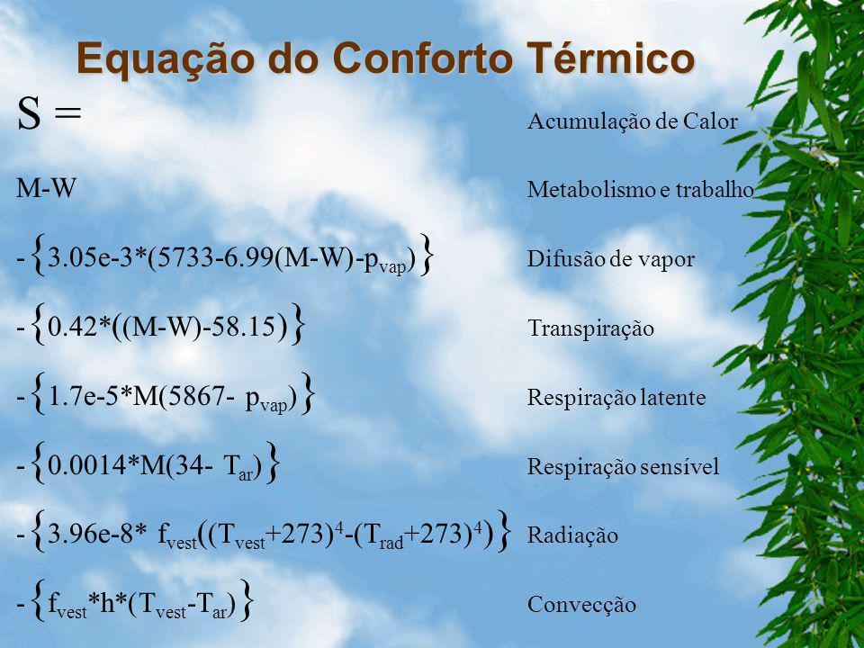 Equação do Conforto Térmico