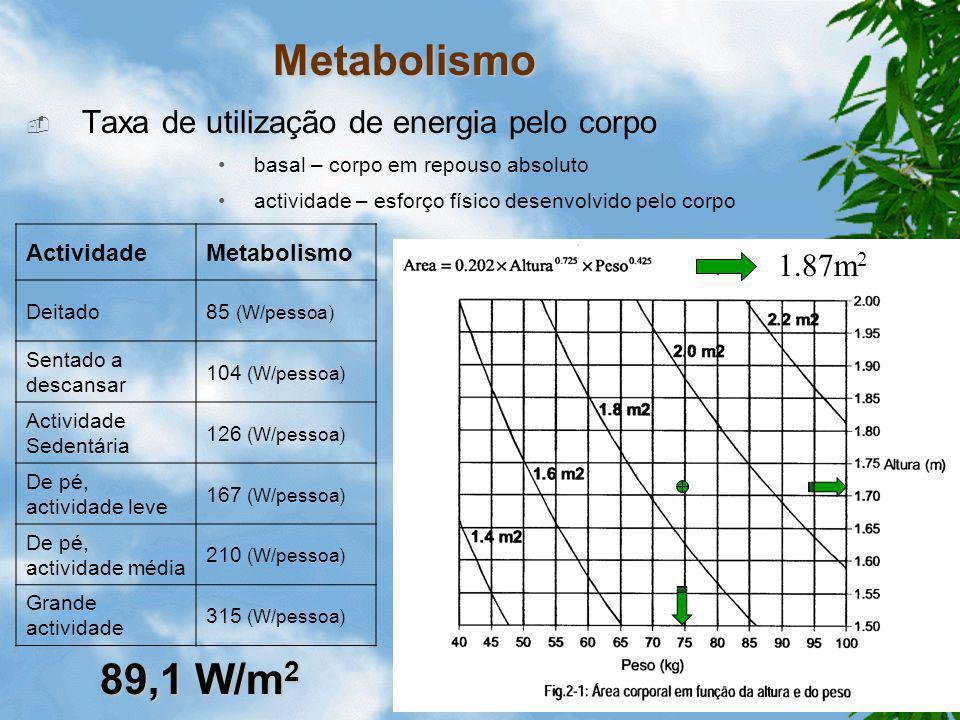Metabolismo 89,1 W/m2 Taxa de utilização de energia pelo corpo 1.87m2