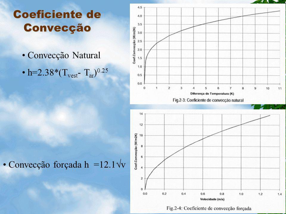 Coeficiente de Convecção