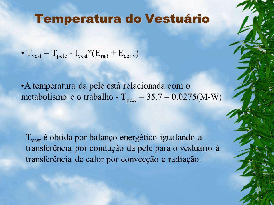 Temperatura do Vestuário