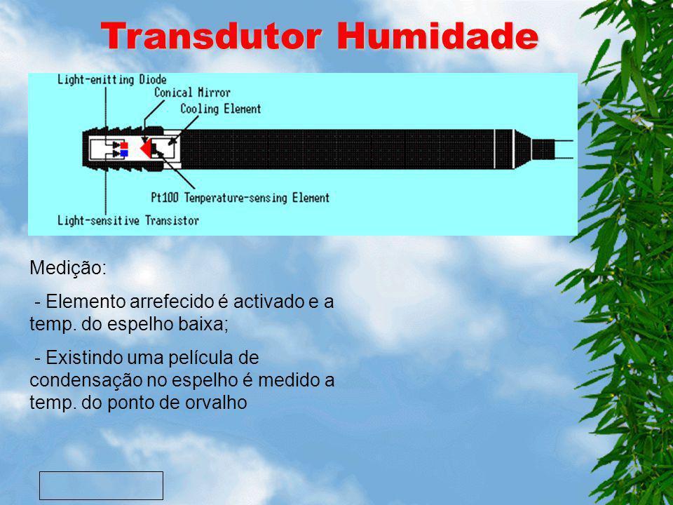 Transdutor Humidade Medição: