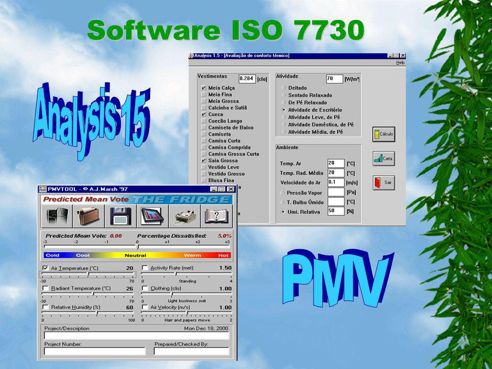 Software ISO 7730 Analysis 15 PMV