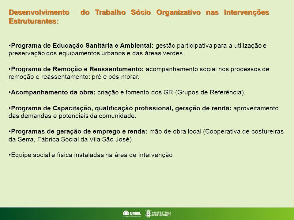 Desenvolvimento do Trabalho Sócio Organizativo nas Intervenções Estruturantes: