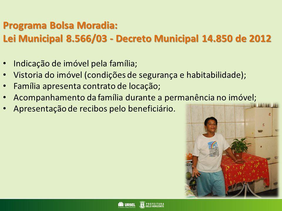 Programa Bolsa Moradia: