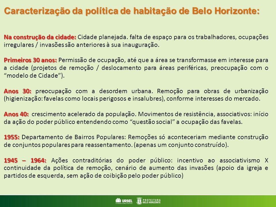Caracterização da política de habitação de Belo Horizonte: