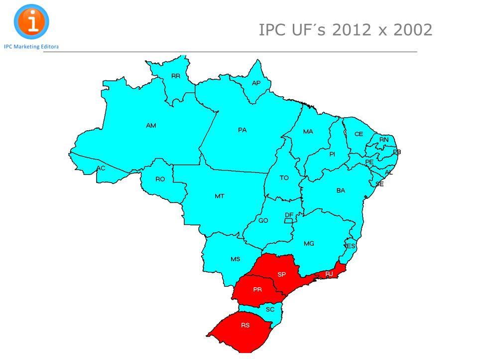 IPC UF´s 2012 x 2002