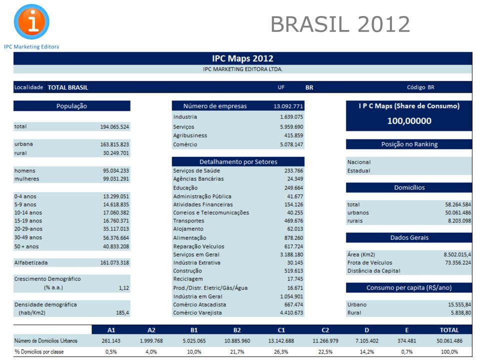 BRASIL 2012