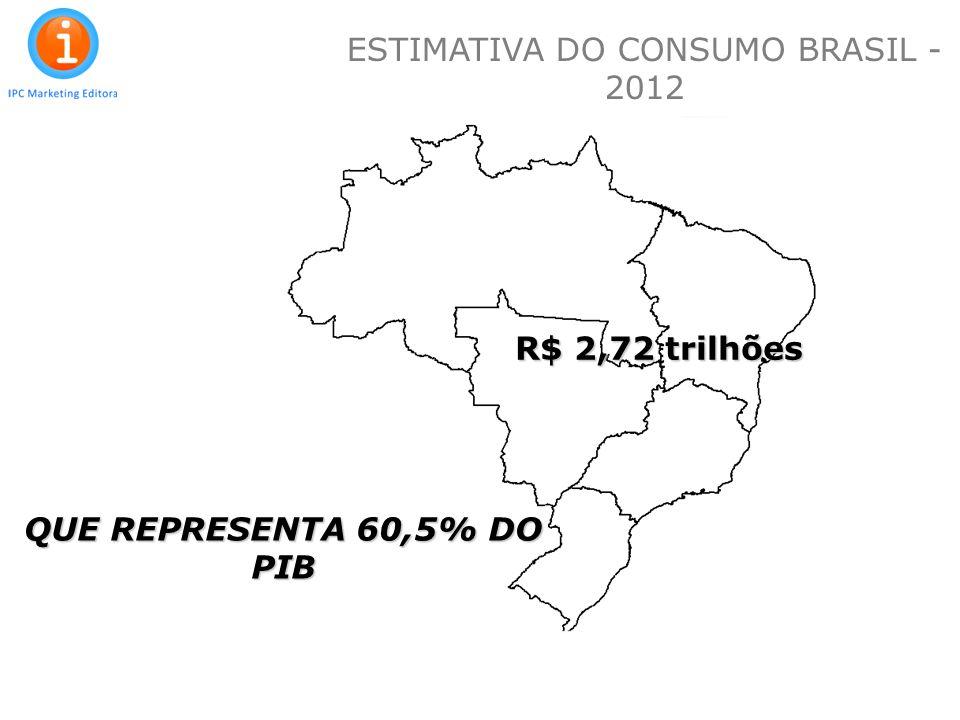 ESTIMATIVA DO CONSUMO BRASIL - 2012