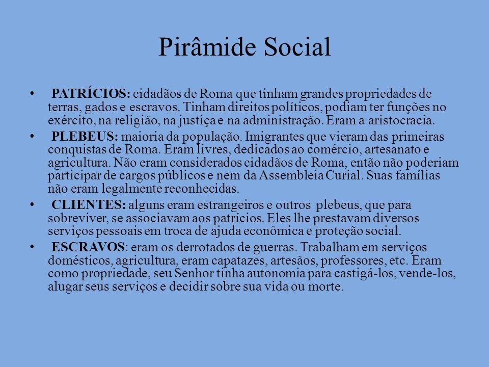 Pirâmide Social