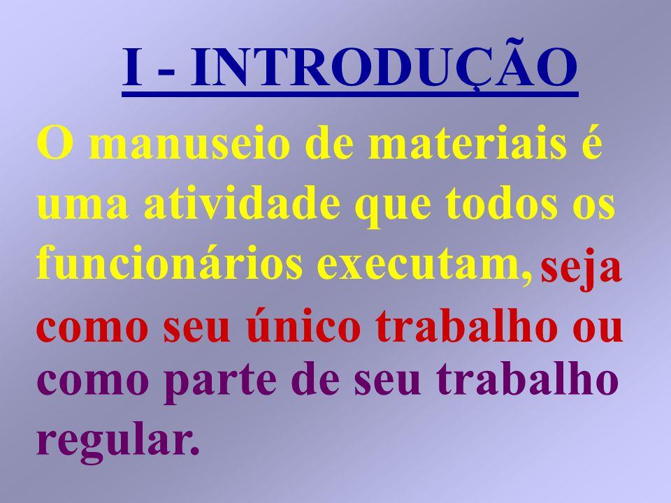 I - INTRODUÇÃO O manuseio de materiais é uma atividade que todos os funcionários executam, seja como seu único trabalho ou.