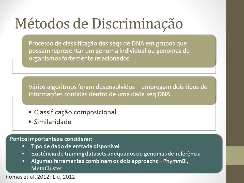 Métodos de Discriminação