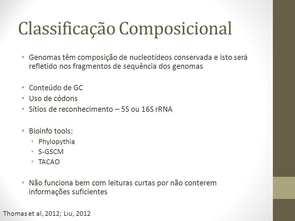 Classificação Composicional