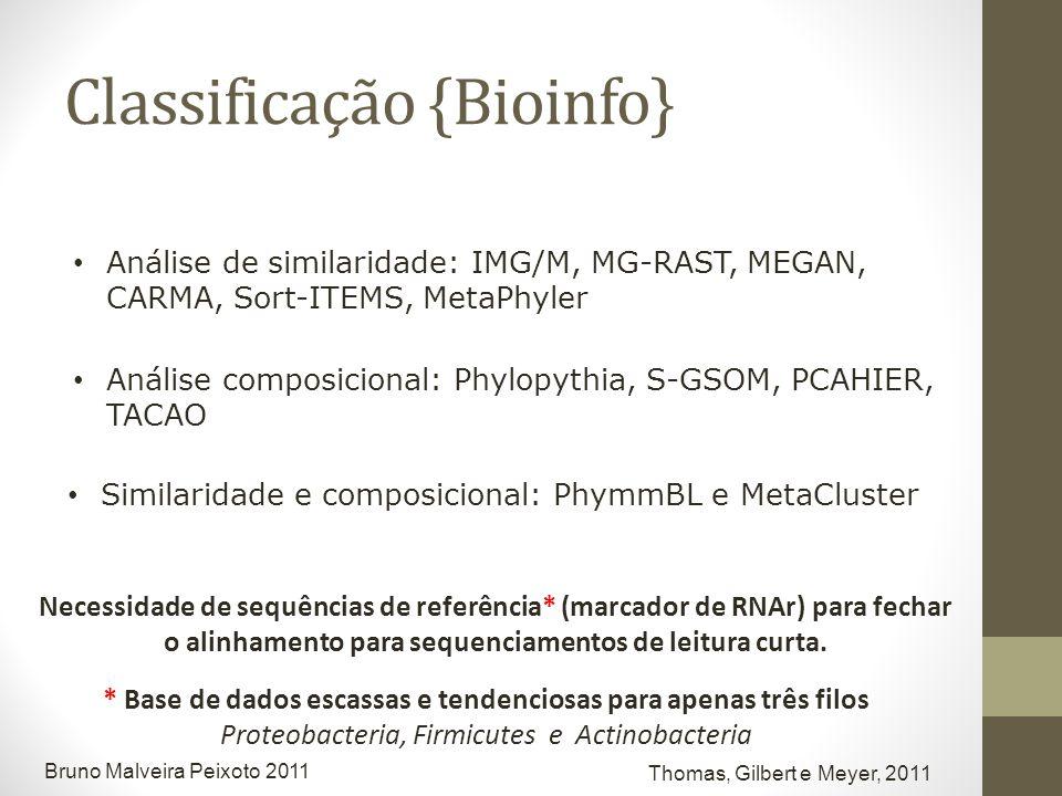 Classificação {Bioinfo}