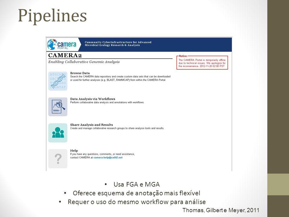 Pipelines Usa FGA e MGA Oferece esquema de anotação mais flexível